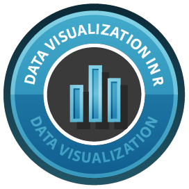 Data Visualization in R