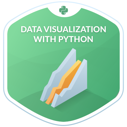 Introduction to Data Visualization with Python