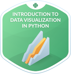 Introduction to Data Visualization in Python