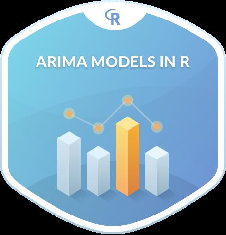 ARIMA Models in R