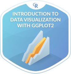 Introduction to Data Visualization with ggplot2