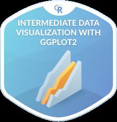 Intermediate Data Visualization with ggplot2