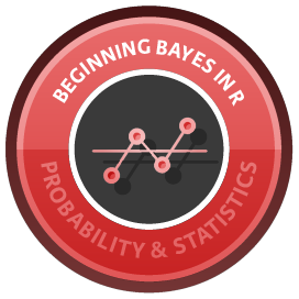 Beginning Bayes in R