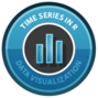 Visualizing Time Series Data in R