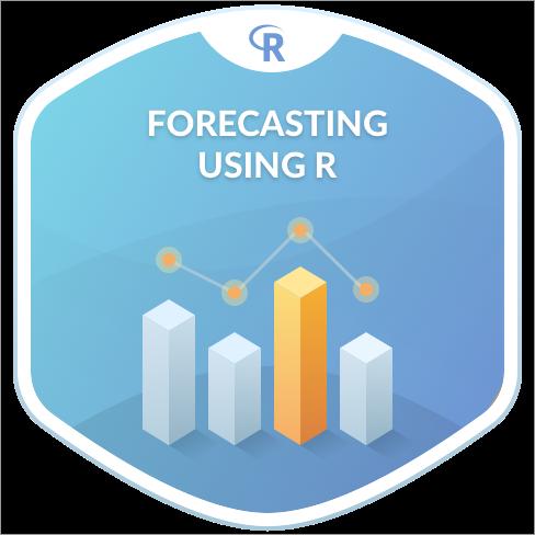 Forecasting Using R