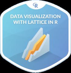 Data Visualization with lattice in R