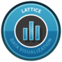 Data Visualization in R with lattice