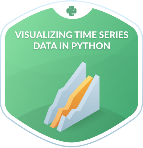 Visualizing Time Series Data in Python