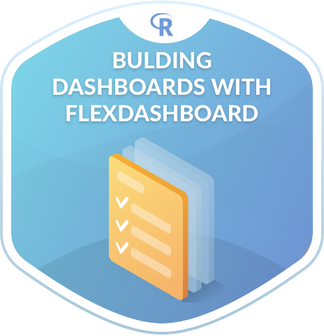 Building Dashboards with flexdashboard