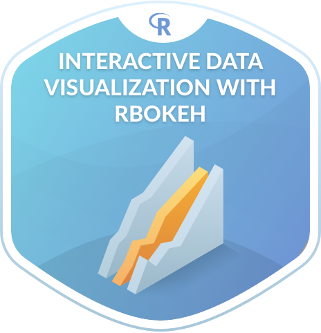 Interactive Data Visualization with rbokeh