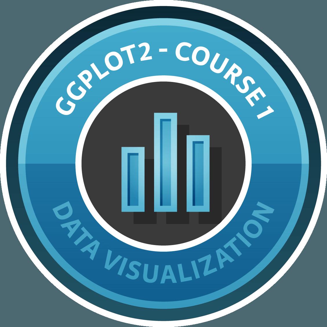 Data Visualization with ggplot2 (1)