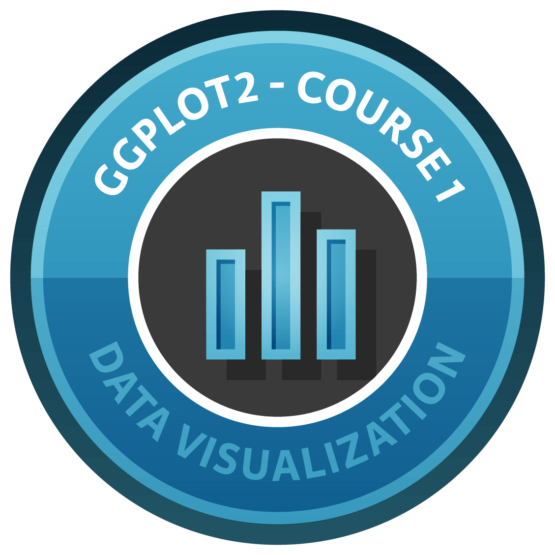 Data Visualization with ggplot2 (Part 1)