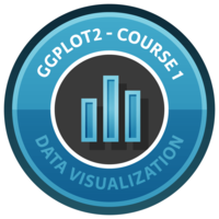 Data Visualization with ggplot2 (1)