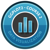 Data Visualization with ggplot2 (2)