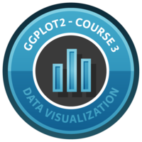 Data Visualization with ggplot2 (Part 3)