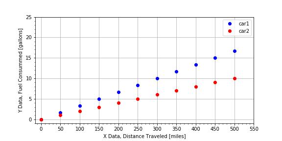context figure