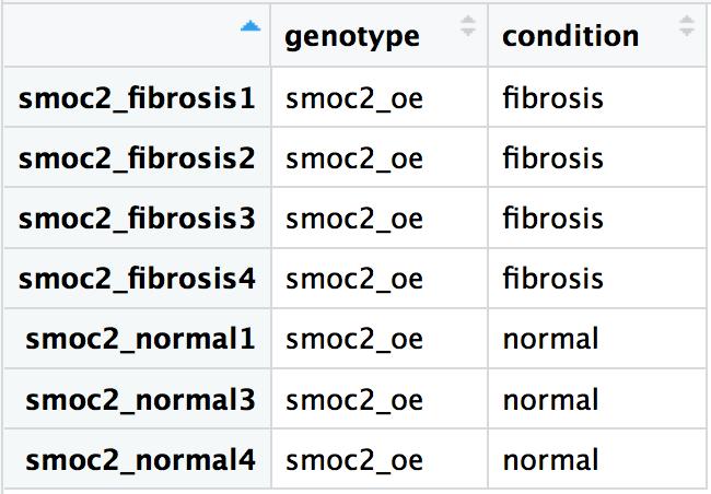 smoc2 metadata