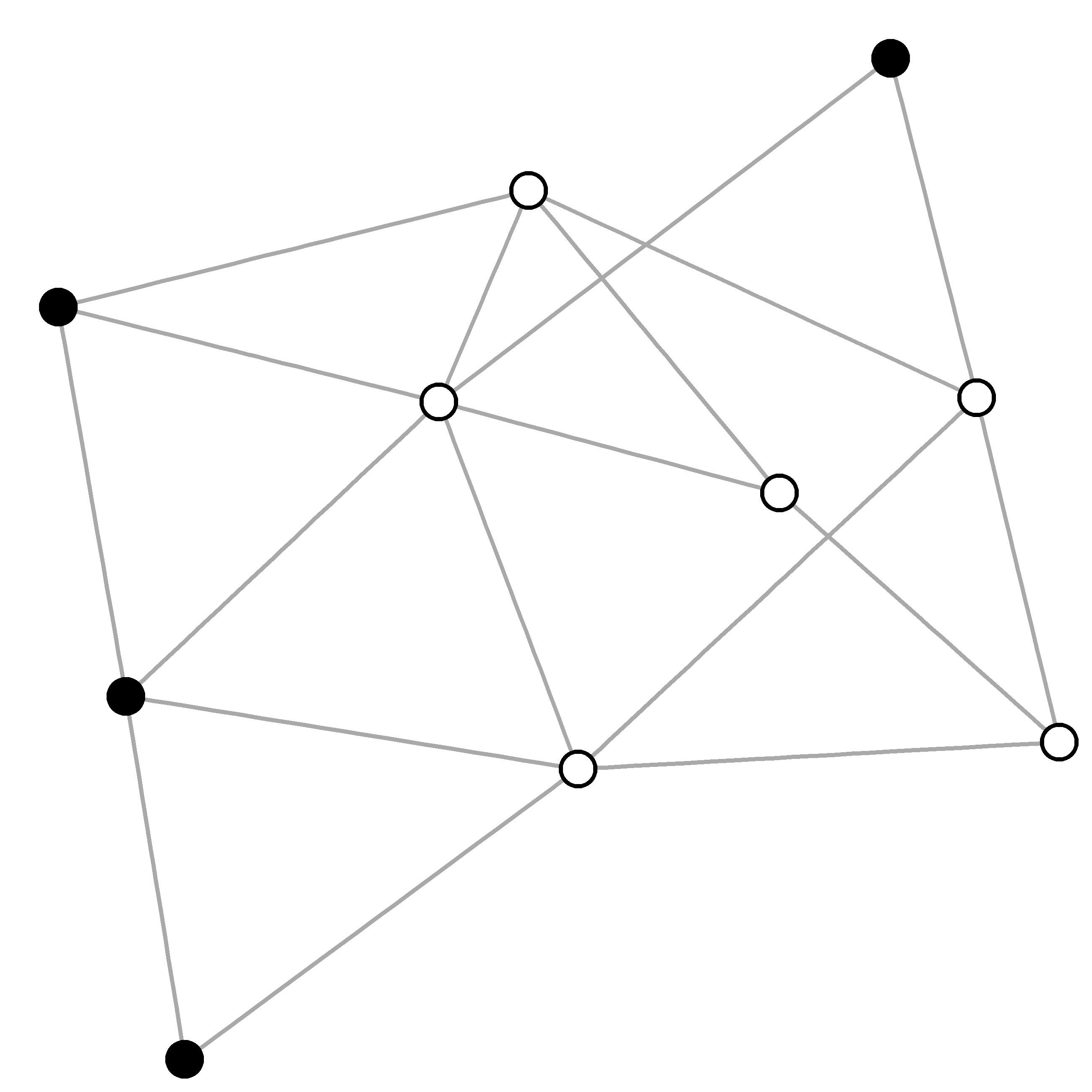 Churn Network