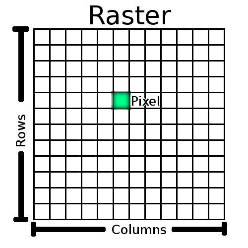 Working with raster data | Python