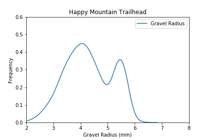 happy-mountain-trailhead