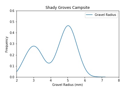 shady-groves-campsite