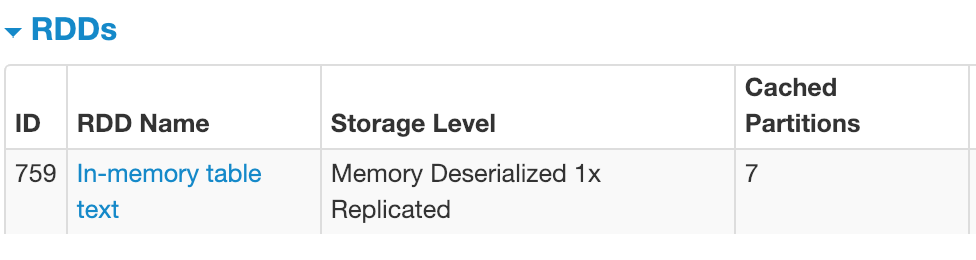 Spark UI Storage 3