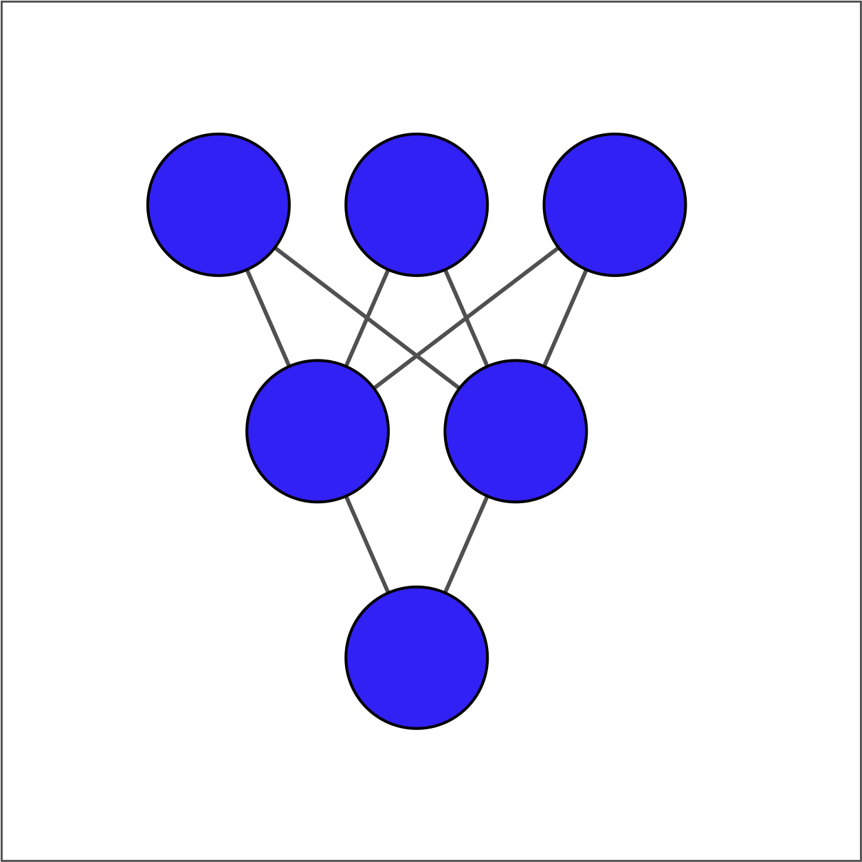 This image depicts an neural network with 5 input nodes and 3 output nodes.