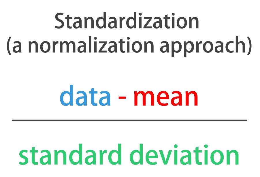Batch size and batch normalization   Python