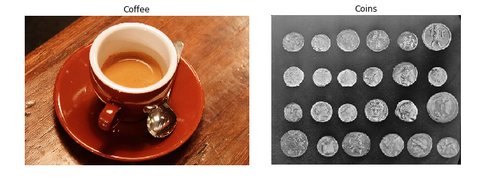 Image of coffee next to coins image