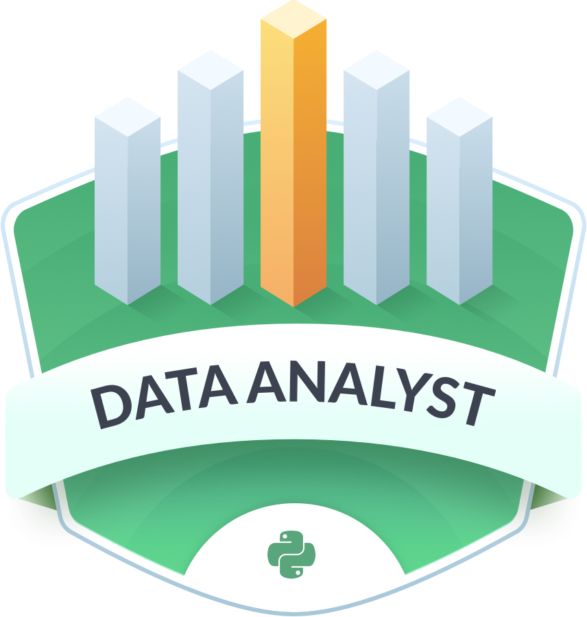 Pricing Analyst: Data Analyst With Python Track
