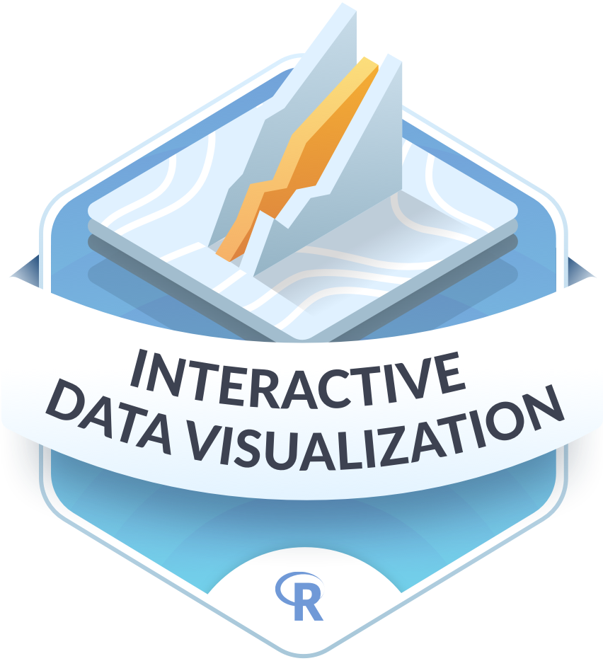 Interactive data visualization 2x