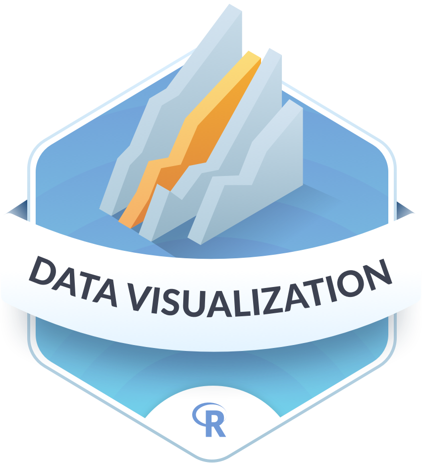 Data visualization 2x